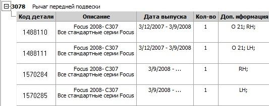 Картинки по запросу Ford Focus 2 размер и цены на шаровые опоры