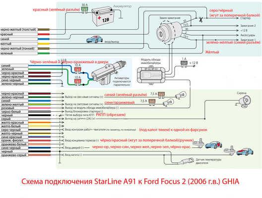 Как сделать автозапуск на старлайн а91 инструкция по установке