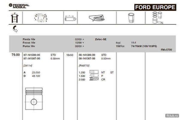 Купить автомобиль 🚗 Chery Tiggo с АКПП – 62 объявления