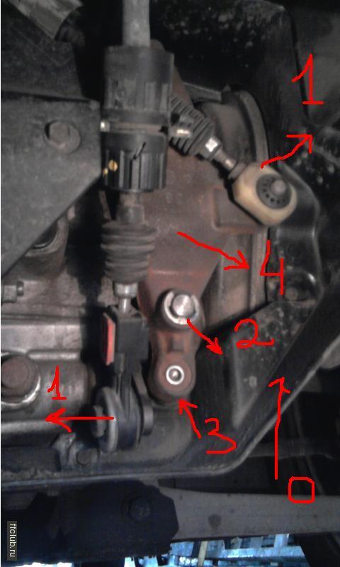 ford focus не включается третья скорость