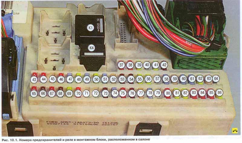 предохранитель системы ЭБУ подушек безопасности 65 номер, 10ампер, цвет красный.  FeLLiX.vahue.  0. щас гляну схему...