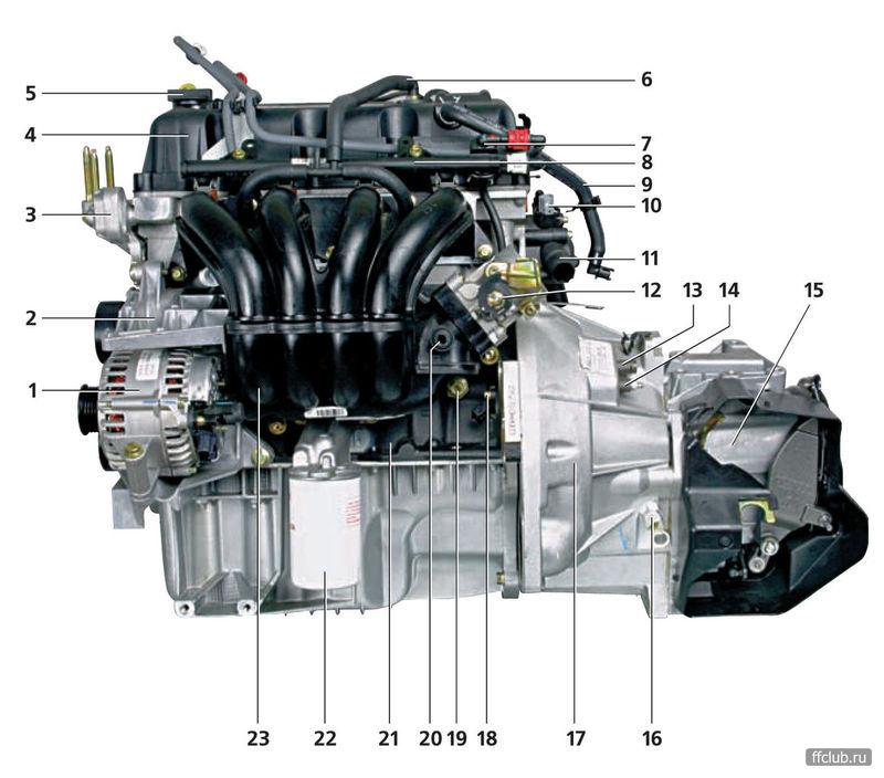 Лифан 520 Бриз, отзывы владельцев об автомобиле Lifan 520