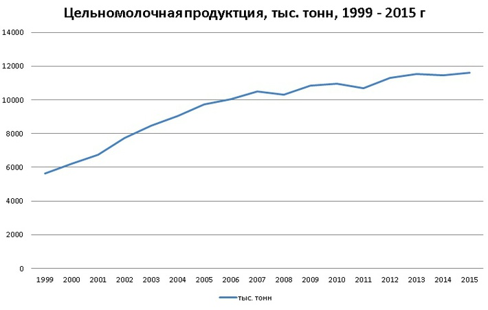 http://media.ffclub.ru/up15560-image-1459627209.png