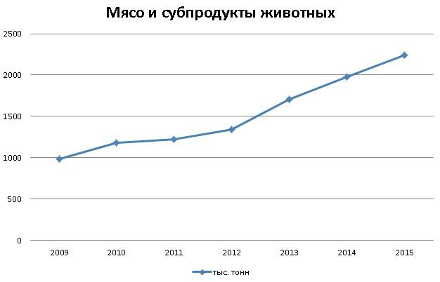 http://media.ffclub.ru/up15560-image-1459627230.png