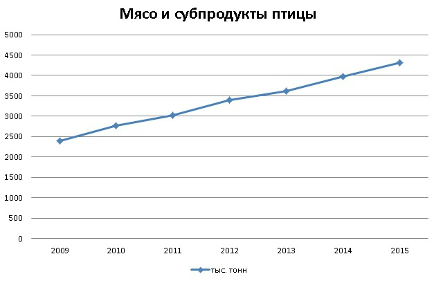 http://media.ffclub.ru/up15560-image-1459627252.png