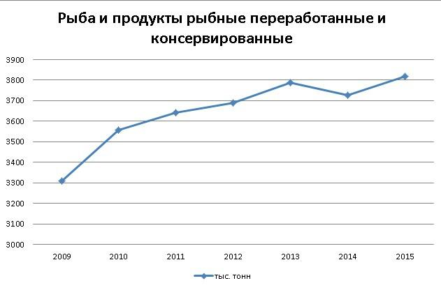 http://media.ffclub.ru/up15560-image-1459627278.png