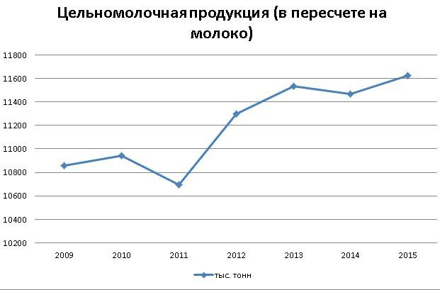 http://media.ffclub.ru/up15560-image-1459627296.png
