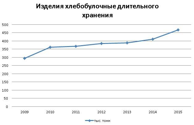 http://media.ffclub.ru/up15560-image-1459627337.png