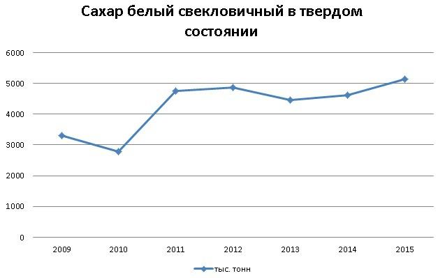http://media.ffclub.ru/up15560-image-1459627363.png