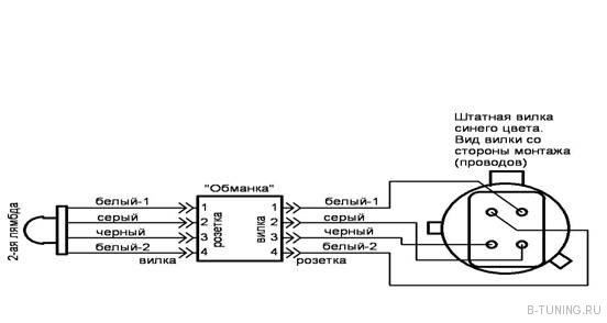 Схема подогрева лямбда