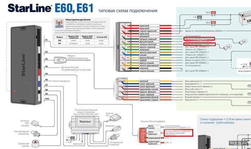 Вот схема монтажа старлайн Е-61, на ней есть 2 провода плюсовых с выходом на фонари.