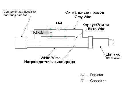 Избавление от катализатора и лямбда-зонда?, При выходе катализатора из строя.