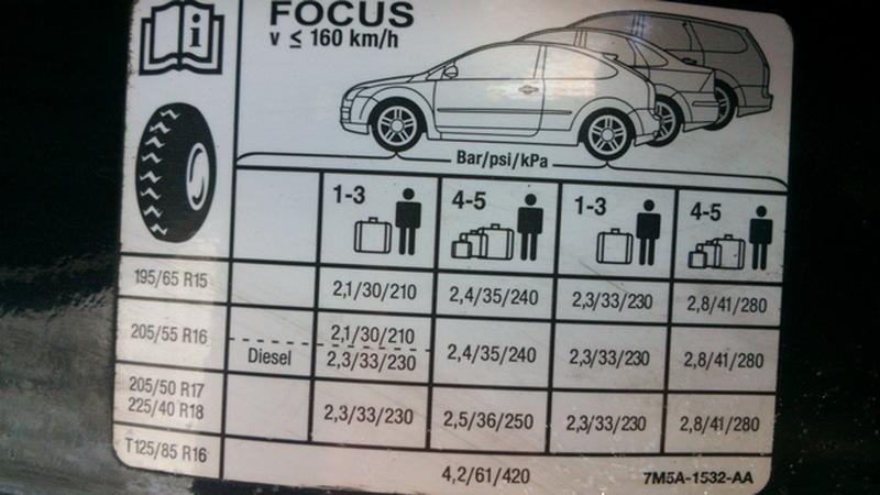 какое давление шин должно быть? ford mondeo