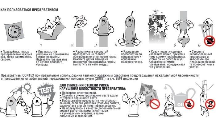 инструкция для презерватива - фото 3