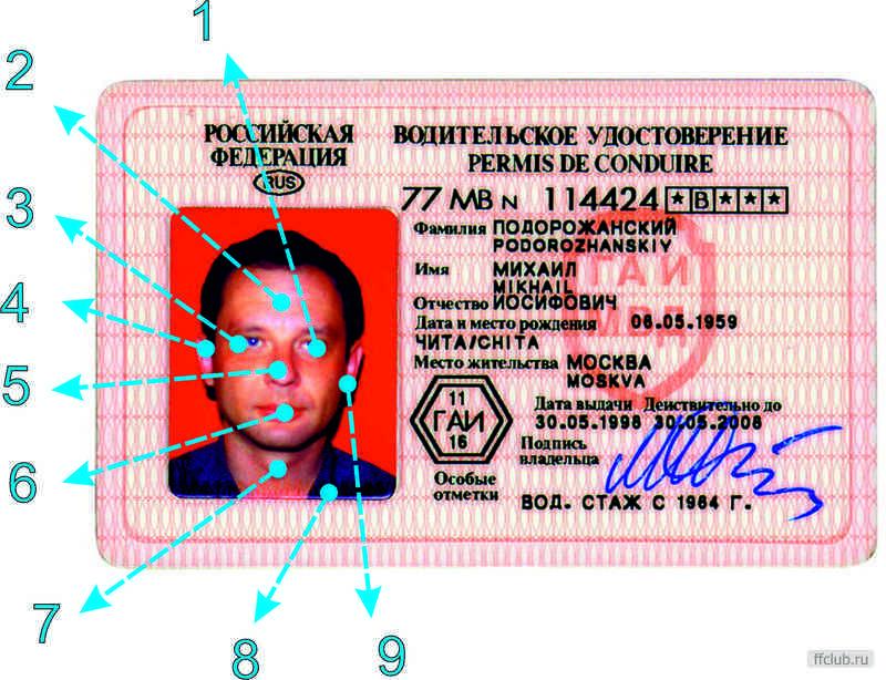 Истек срок водительских прав что нужно для замены 2018 139