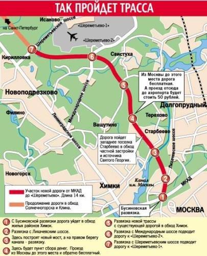 новая трасса москва петербург карта