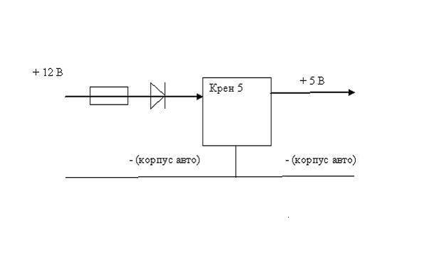так пойдет?  КРЕН5 с любыми буквами? диод на какую силу тока посоветуете? диод чтобы не спалить если ошибка + с...
