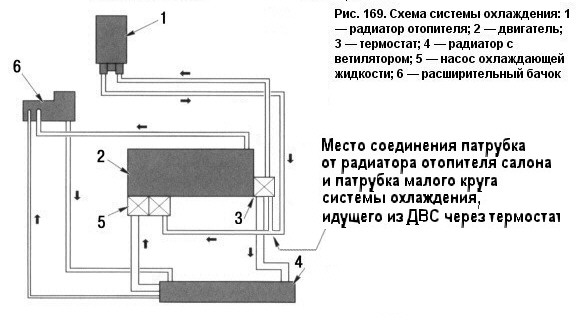 Стерилизаторы воздушные ГП Схема паспорт и сервисные