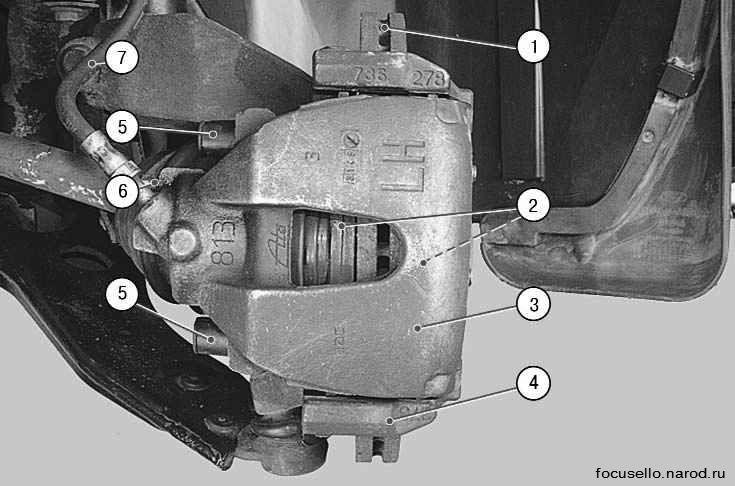 Рис. 9.1.  Тормозной механизм переднего колеса: 1 - тормозной диск; 2 - тормозные колодки (наружная не видна...