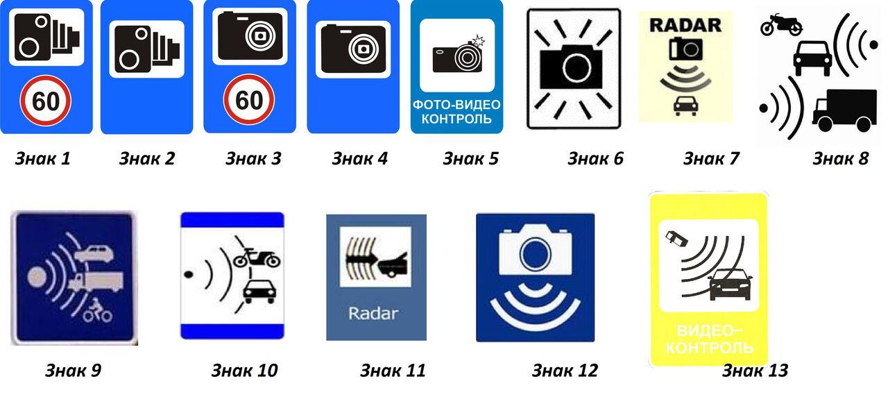 Знаки и обозначения на фотоаппарате