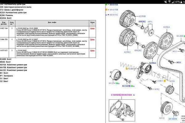 45645c077ce5 Ремень ГРМ (с. 192) - Ford Focus 2